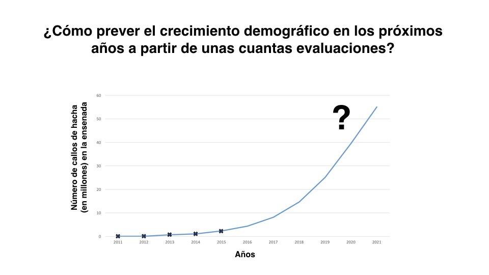Diapo Previsión ES.001
